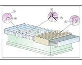 镗床TPX6111B导轨钢板防护罩 镗铣床导轨防护罩